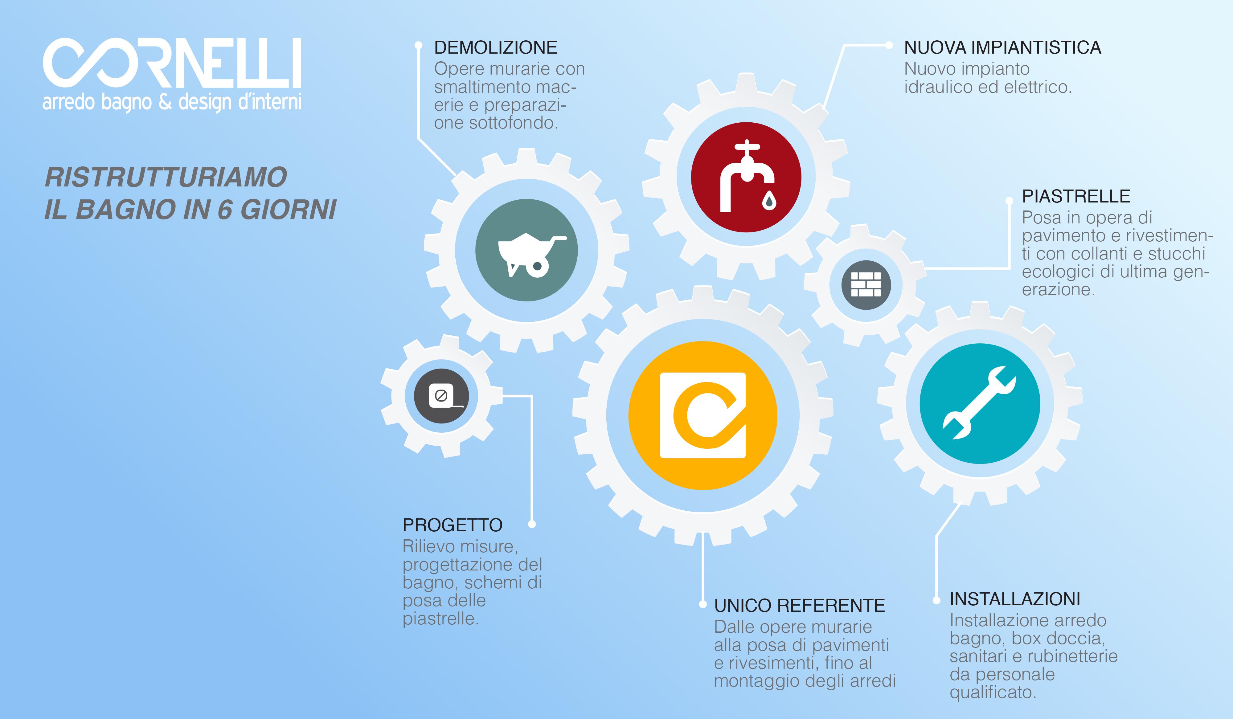 Cornelli_infografica3
